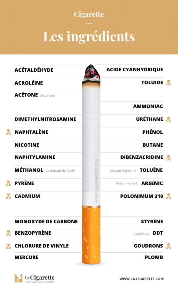 image cigarette